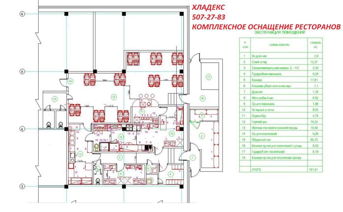 План оборудования ресторана